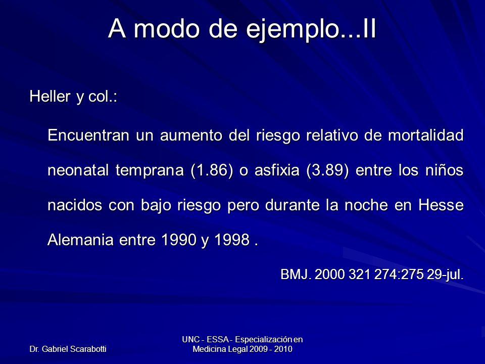 Dr. Gabriel Scarabotti UNC - ESSA - Especialización en Medicina Legal 2009 - 2010 A modo de ejemplo...II Heller y col.: Encuentran un aumento del ries