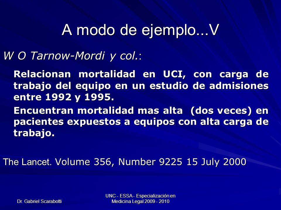Dr. Gabriel Scarabotti UNC - ESSA - Especialización en Medicina Legal 2009 - 2010 A modo de ejemplo...V W O Tarnow-Mordi y col. : Relacionan mortalida