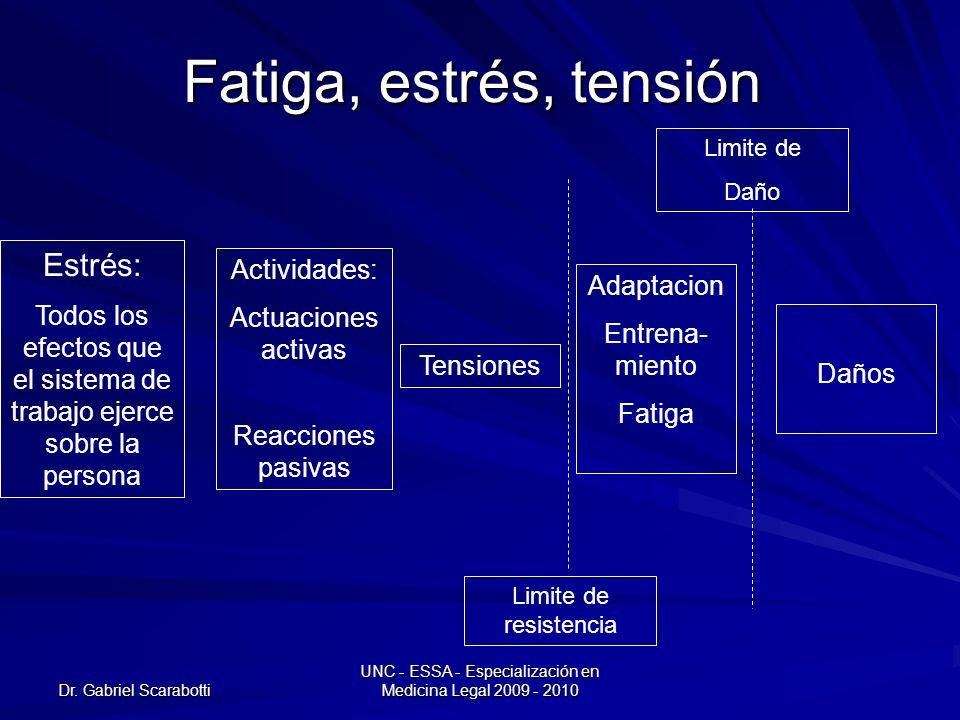 Dr. Gabriel Scarabotti UNC - ESSA - Especialización en Medicina Legal 2009 - 2010 Fatiga, estrés, tensión Estrés: Todos los efectos que el sistema de