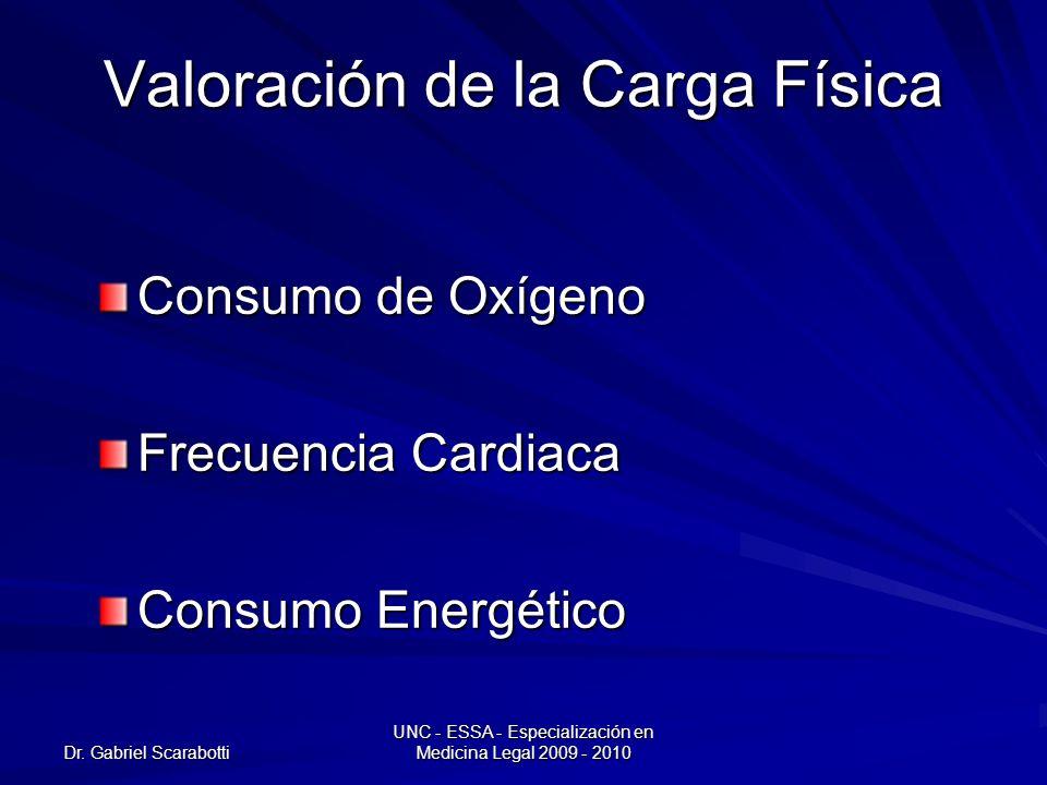 Dr. Gabriel Scarabotti UNC - ESSA - Especialización en Medicina Legal 2009 - 2010 Valoración de la Carga Física Consumo de Oxígeno Frecuencia Cardiaca