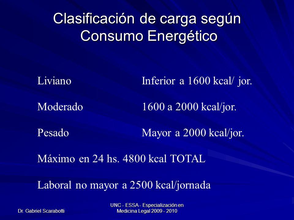 Dr. Gabriel Scarabotti UNC - ESSA - Especialización en Medicina Legal 2009 - 2010 Clasificación de carga según Consumo Energético LivianoInferior a 16