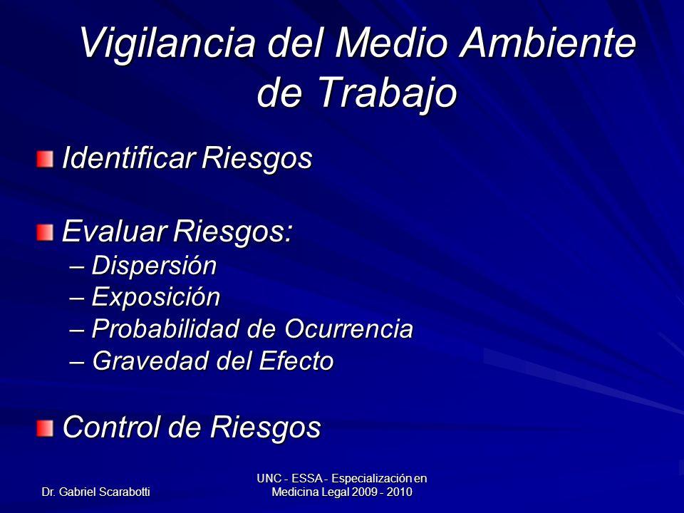 Dr. Gabriel Scarabotti UNC - ESSA - Especialización en Medicina Legal 2009 - 2010 Vigilancia del Medio Ambiente de Trabajo Identificar Riesgos Evaluar