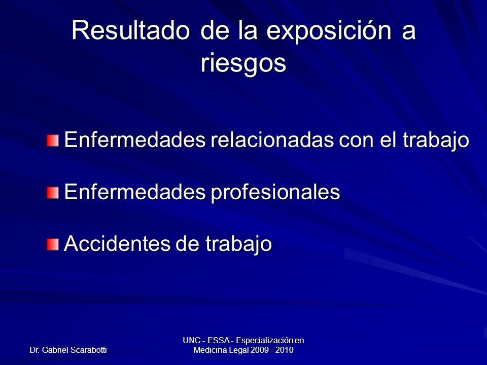 Dr. Gabriel Scarabotti UNC - ESSA - Especialización en Medicina Legal 2009 - 2010 Resultado de la exposición a riesgos Enfermedades relacionadas con e