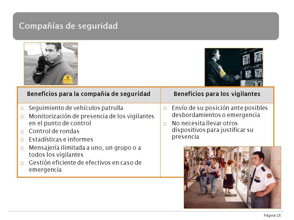 Página 15 Compañías de seguridad Beneficios para la compañía de seguridadBeneficios para los vigilantes Seguimiento de vehículos patrulla Monitorizaci