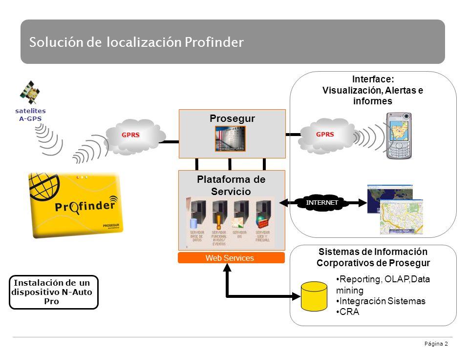 ProsegurPlataforma de Servicio Instalación de un dispositivo N-Auto Pro GPRS satelites A-GPS INTERNET GPRS Interface: Visualización, Alertas e informe