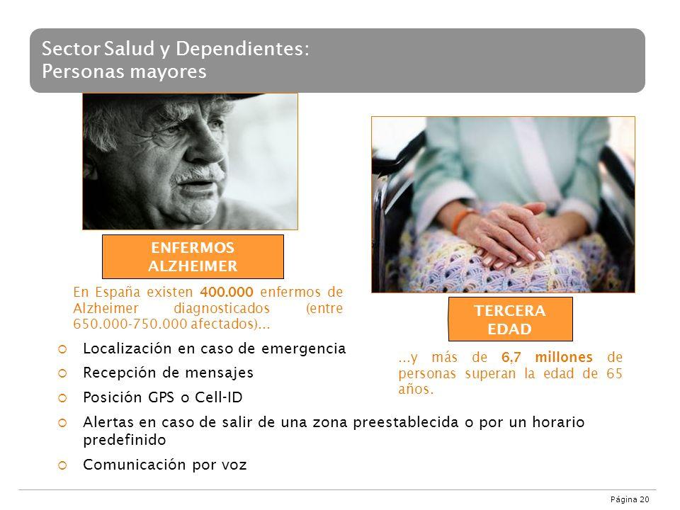 Página 20 ENFERMOS ALZHEIMER TERCERA EDAD Sector Salud y Dependientes: Personas mayores Localización en caso de emergencia Recepción de mensajes Posic