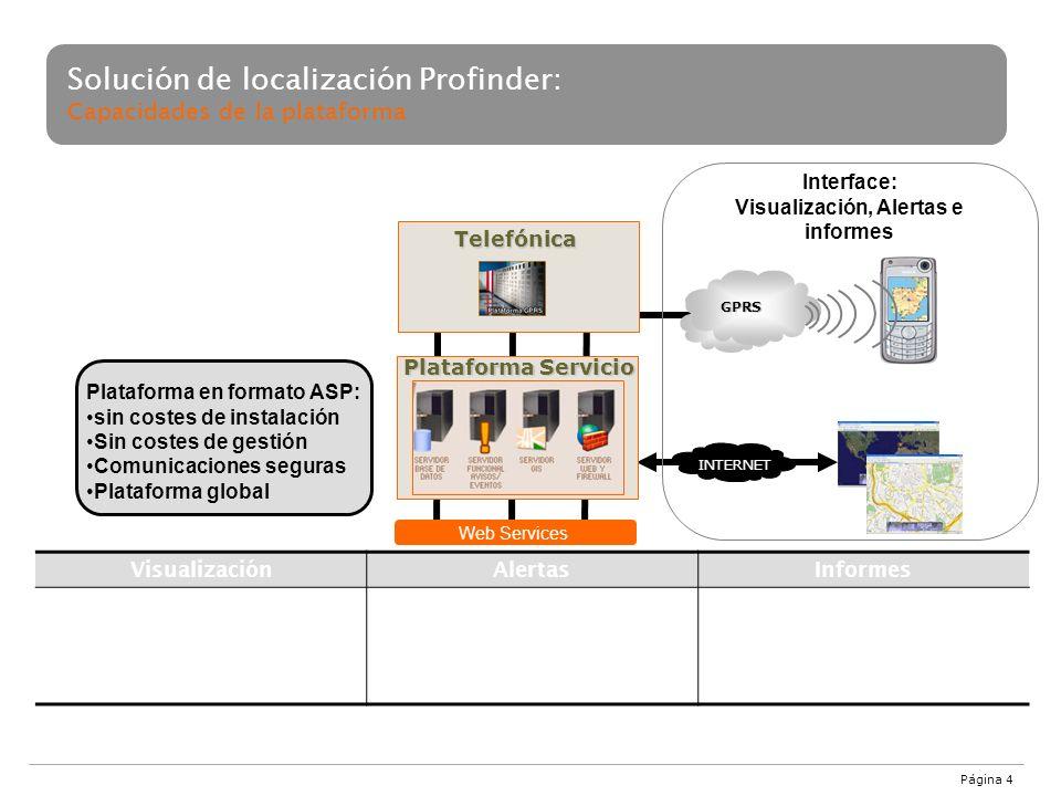 Solución de localización Profinder: Capacidades de la plataforma VisualizaciónAlertasInformes Localización Recorrido (Seguimiento) Información sobre e