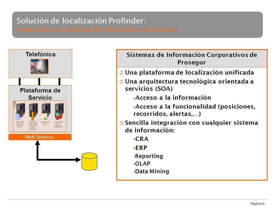Sistemas de Información Corporativos de Prosegur Una plataforma de localización unificada Una arquitectura tecnológica orientada a servicios (SOA) Acc