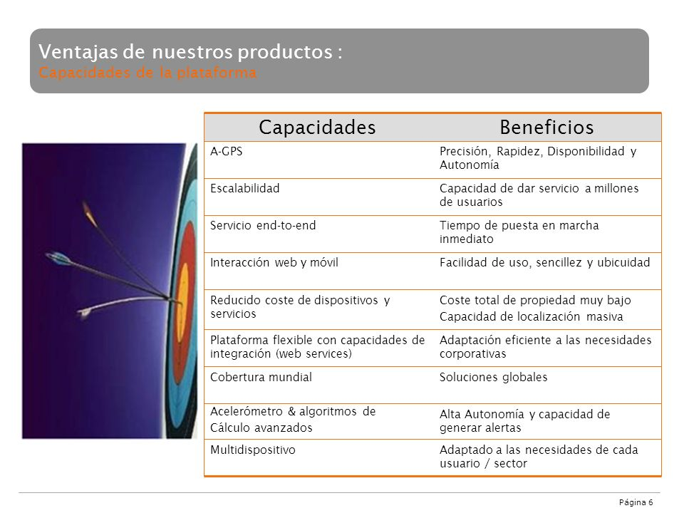 Página 6 Ventajas de nuestros productos : Capacidades de la plataforma Capacidad de dar servicio a millones de usuarios Escalabilidad Precisión, Rapid