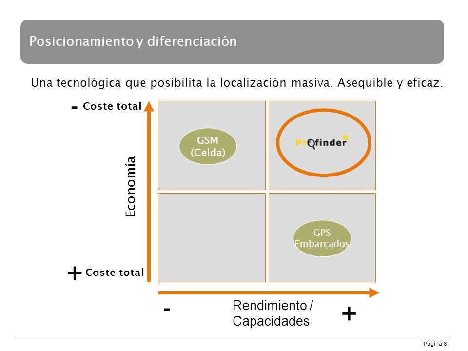 Página 8 Posicionamiento y diferenciación Rendimiento / Capacidades Economía Coste total - + GSM (Celda) GPS Embarcados Una tecnológica que posibilita