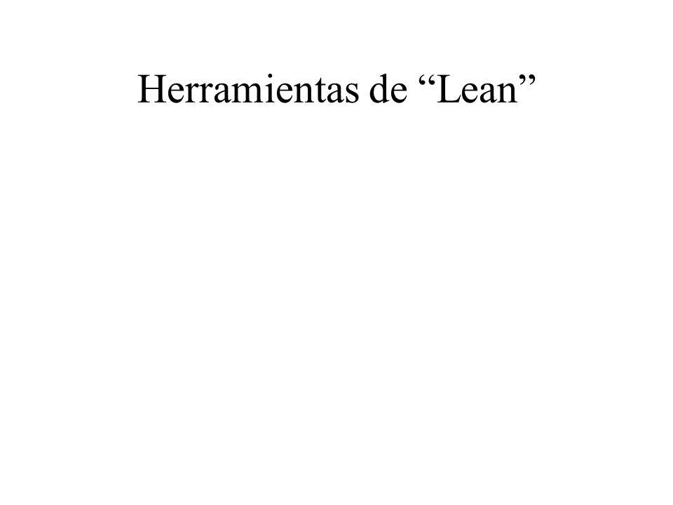 Herramientas de Lean