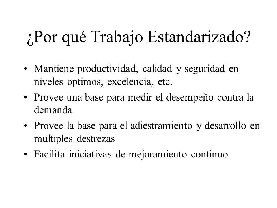 ¿Por qué Trabajo Estandarizado? Mantiene productividad, calidad y seguridad en niveles optimos, excelencia, etc. Provee una base para medir el desempe