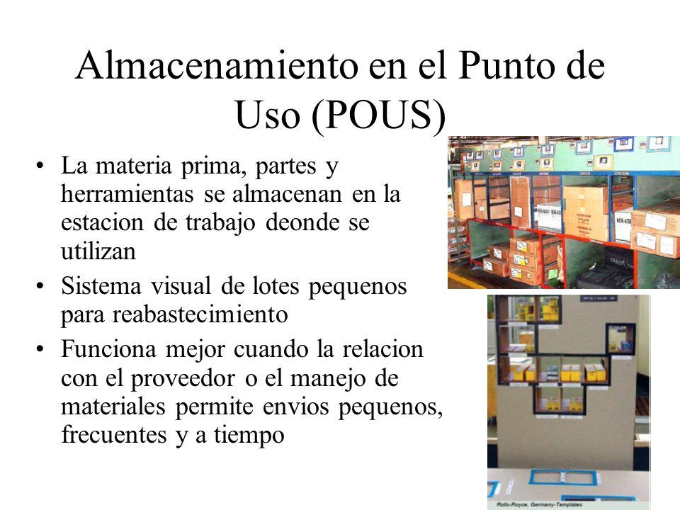 Almacenamiento en el Punto de Uso (POUS) La materia prima, partes y herramientas se almacenan en la estacion de trabajo deonde se utilizan Sistema vis