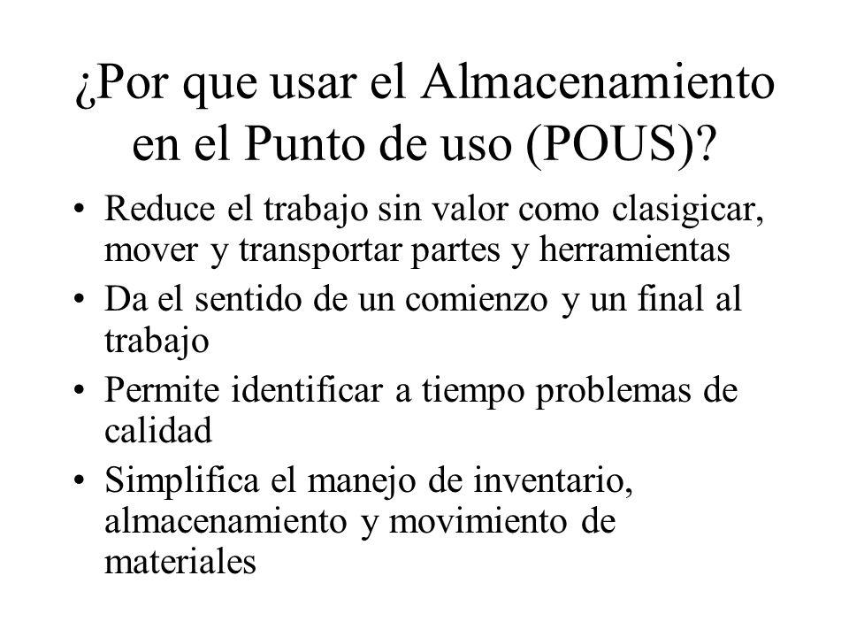 ¿Por que usar el Almacenamiento en el Punto de uso (POUS)? Reduce el trabajo sin valor como clasigicar, mover y transportar partes y herramientas Da e