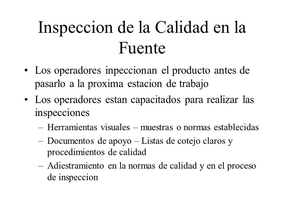 Inspeccion de la Calidad en la Fuente Los operadores inpeccionan el producto antes de pasarlo a la proxima estacion de trabajo Los operadores estan ca