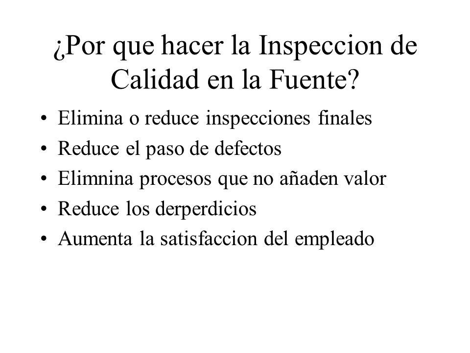 ¿Por que hacer la Inspeccion de Calidad en la Fuente? Elimina o reduce inspecciones finales Reduce el paso de defectos Elimnina procesos que no añaden