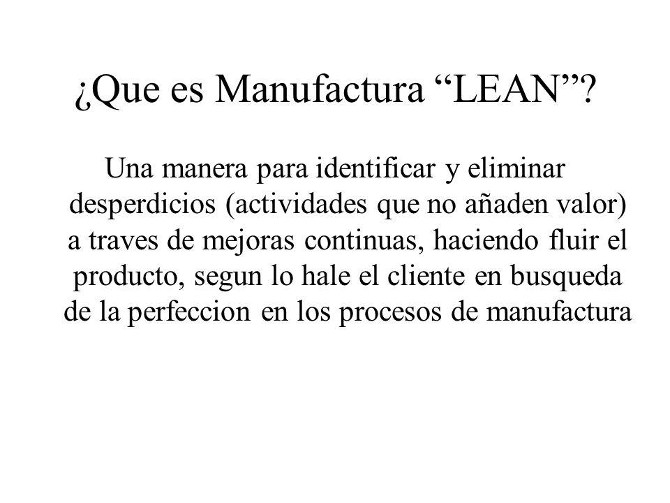 ¿Que es Manufactura LEAN? Una manera para identificar y eliminar desperdicios (actividades que no añaden valor) a traves de mejoras continuas, haciend