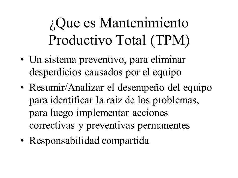 ¿Que es Mantenimiento Productivo Total (TPM) Un sistema preventivo, para eliminar desperdicios causados por el equipo Resumir/Analizar el desempeño de