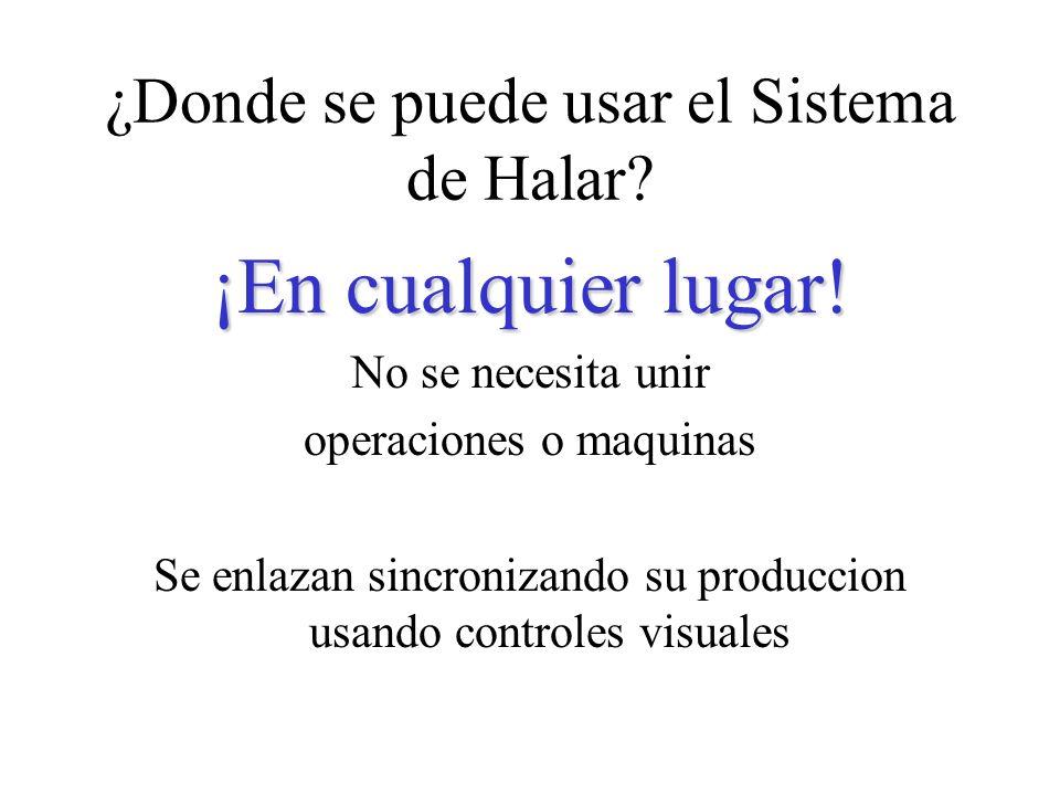 ¿Donde se puede usar el Sistema de Halar? ¡En cualquier lugar! No se necesita unir operaciones o maquinas Se enlazan sincronizando su produccion usand