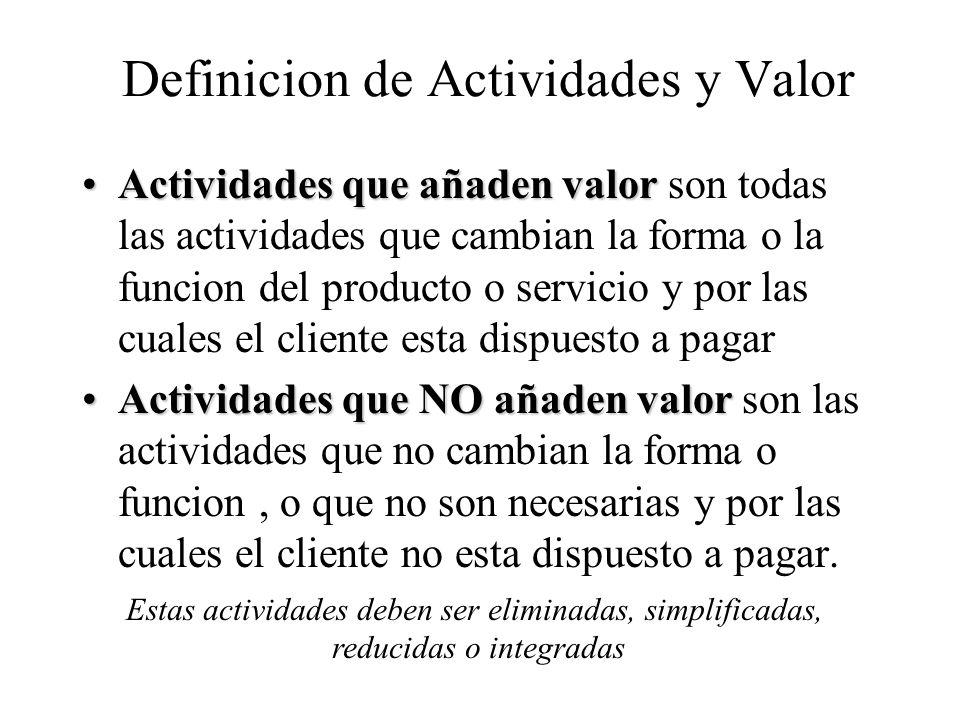 Definicion de Actividades y Valor Actividades que añaden valorActividades que añaden valor son todas las actividades que cambian la forma o la funcion