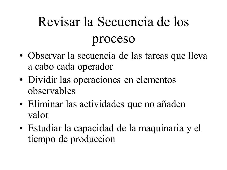 Revisar la Secuencia de los proceso Observar la secuencia de las tareas que lleva a cabo cada operador Dividir las operaciones en elementos observable