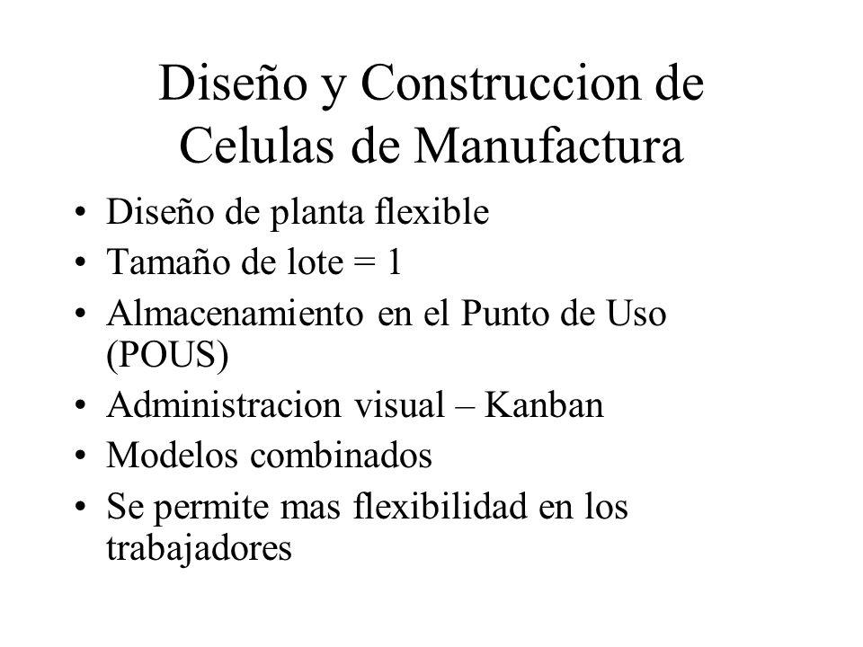 Diseño y Construccion de Celulas de Manufactura Diseño de planta flexible Tamaño de lote = 1 Almacenamiento en el Punto de Uso (POUS) Administracion v