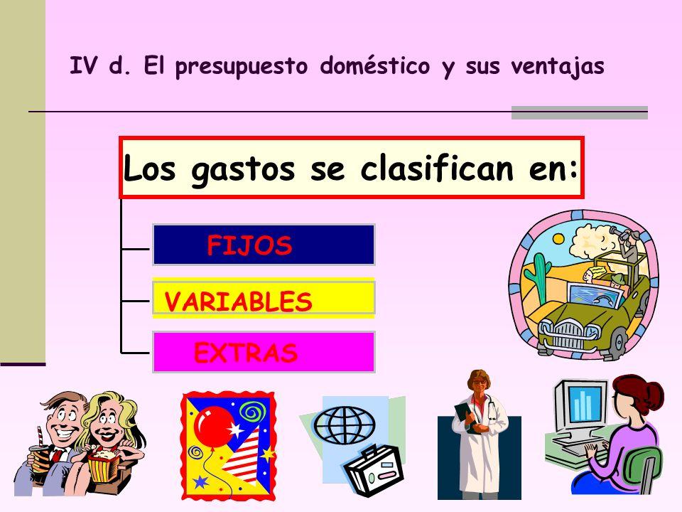 FIJOS VARIABLES EXTRAS IV d. El presupuesto doméstico y sus ventajas Los gastos se clasifican en: