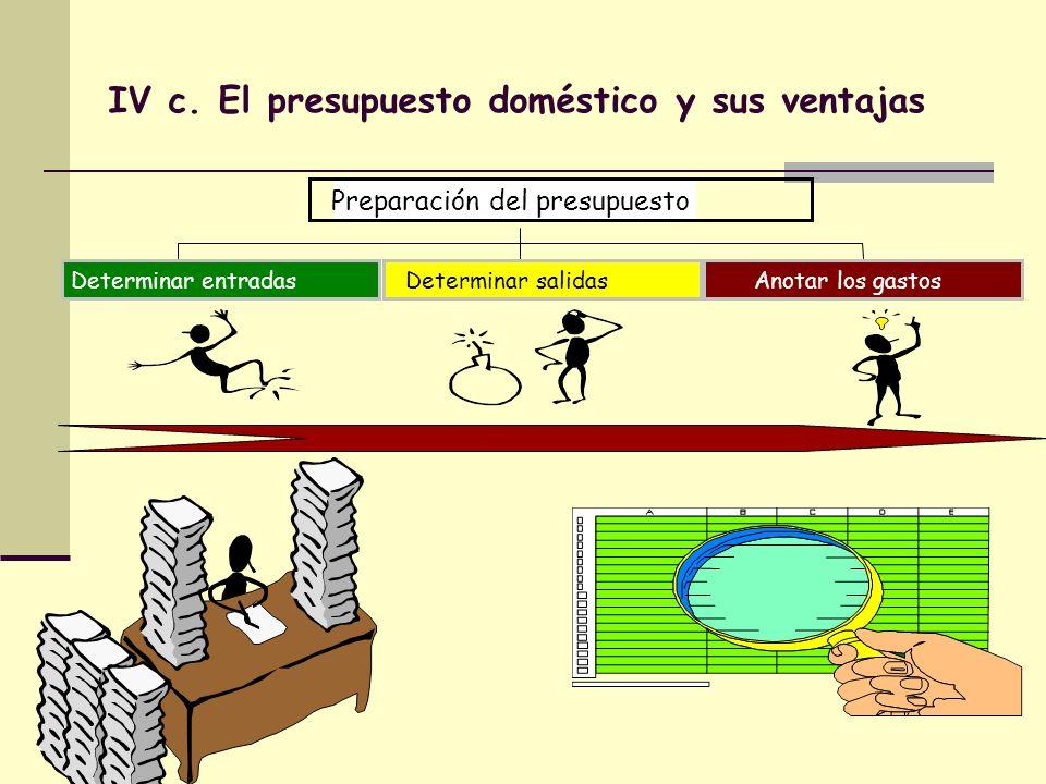 Determinar entradasDeterminar salidasAnotar los gastos Preparación del presupuesto IV c.