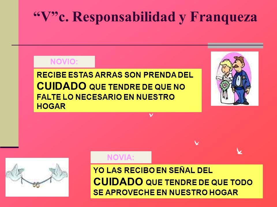 Vc. Responsabilidad y Franqueza RECIBE ESTAS ARRAS SON PRENDA DEL CUIDADO QUE TENDRE DE QUE NO FALTE LO NECESARIO EN NUESTRO HOGAR NOVIO: NOVIA: YO LA