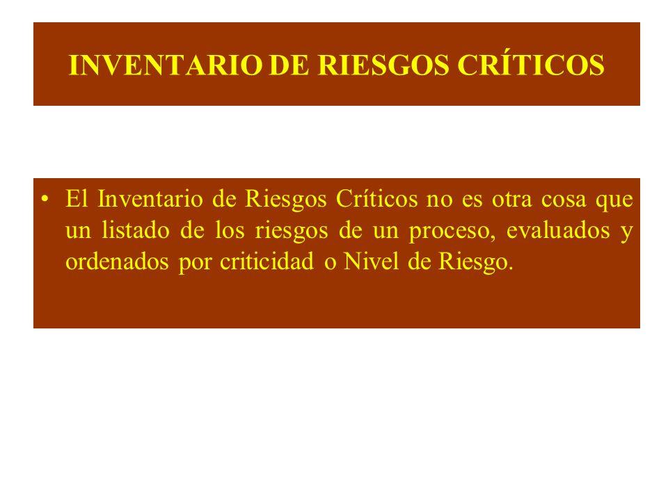 INVENTARIO DE RIESGOS CRÍTICOS El Inventario de Riesgos Críticos no es otra cosa que un listado de los riesgos de un proceso, evaluados y ordenados po