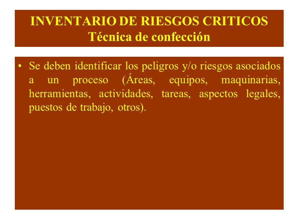 INVENTARIO DE RIESGOS CRITICOS Técnica de confección Se deben identificar los peligros y/o riesgos asociados a un proceso (Áreas, equipos, maquinarias