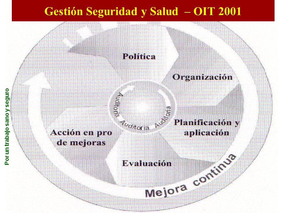 Gestión Seguridad y Salud – OIT 2001 Por un trabajo sano y seguro
