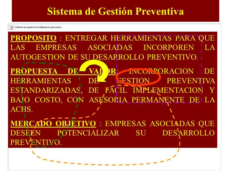 PROPOSITO : ENTREGAR HERRAMIENTAS PARA QUE LAS EMPRESAS ASOCIADAS INCORPOREN LA AUTOGESTION DE SU DESARROLLO PREVENTIVO. PROPUESTA DE VALOR: INCORPORA