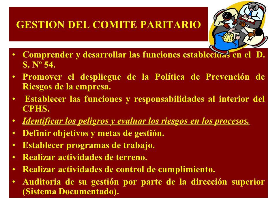 GESTION DEL COMITE PARITARIO Comprender y desarrollar las funciones establecidas en el D. S. Nº 54. Promover el despliegue de la Política de Prevenció