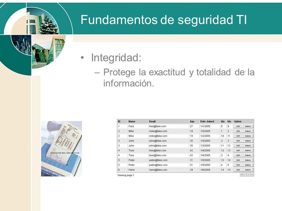 Fundamentos de seguridad TI Integridad: –Protege la exactitud y totalidad de la información.