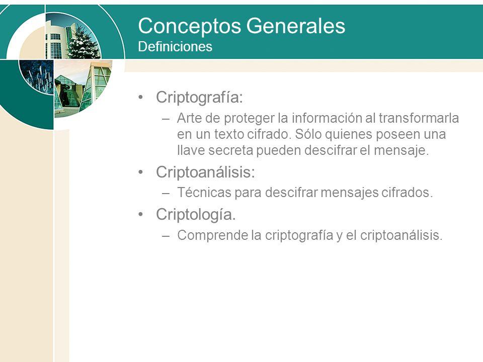Conceptos Generales Definiciones Criptografía: –Arte de proteger la información al transformarla en un texto cifrado. Sólo quienes poseen una llave se