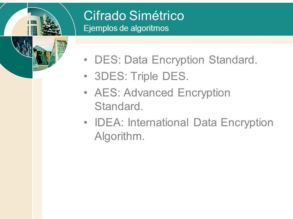Cifrado Simétrico Ejemplos de algoritmos DES: Data Encryption Standard. 3DES: Triple DES. AES: Advanced Encryption Standard. IDEA: International Data