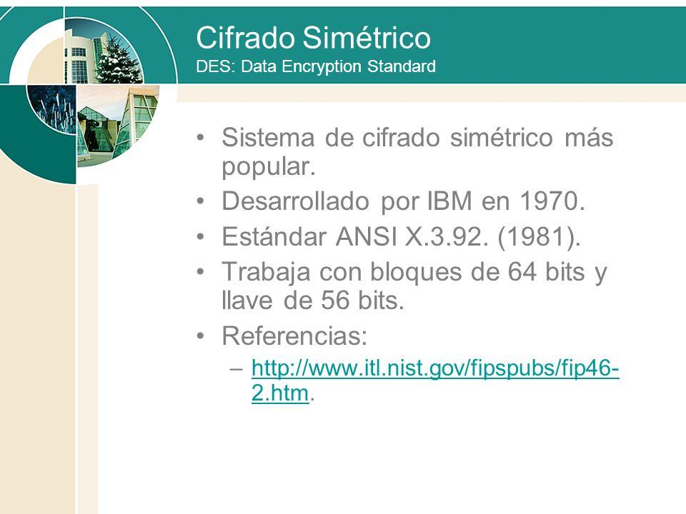 Cifrado Simétrico DES: Data Encryption Standard Sistema de cifrado simétrico más popular. Desarrollado por IBM en 1970. Estándar ANSI X.3.92. (1981).