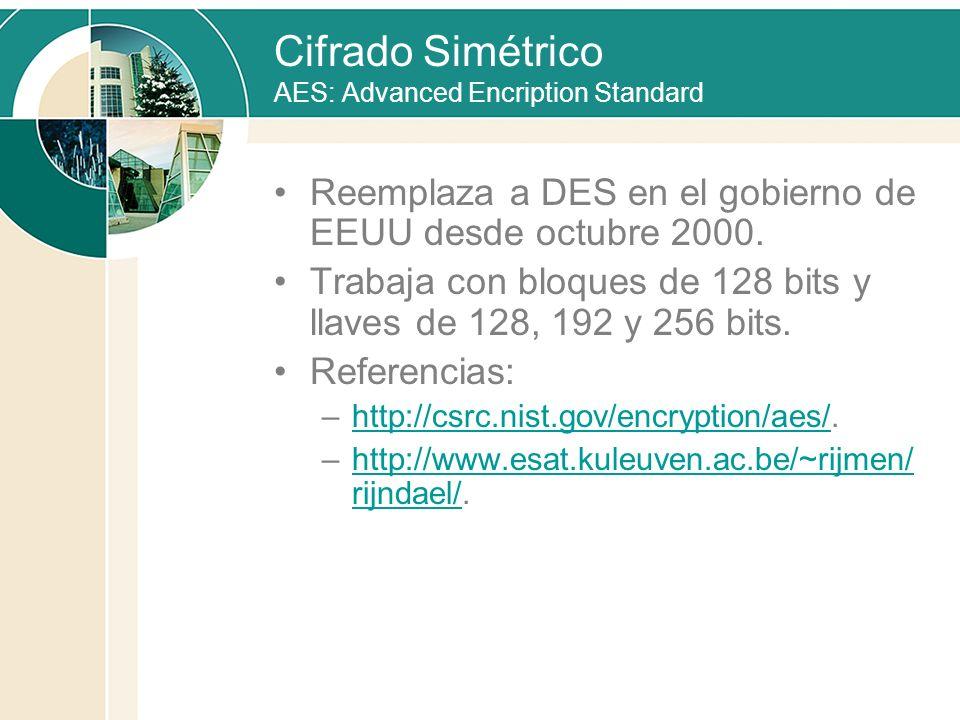 Cifrado Simétrico AES: Advanced Encription Standard Reemplaza a DES en el gobierno de EEUU desde octubre 2000. Trabaja con bloques de 128 bits y llave