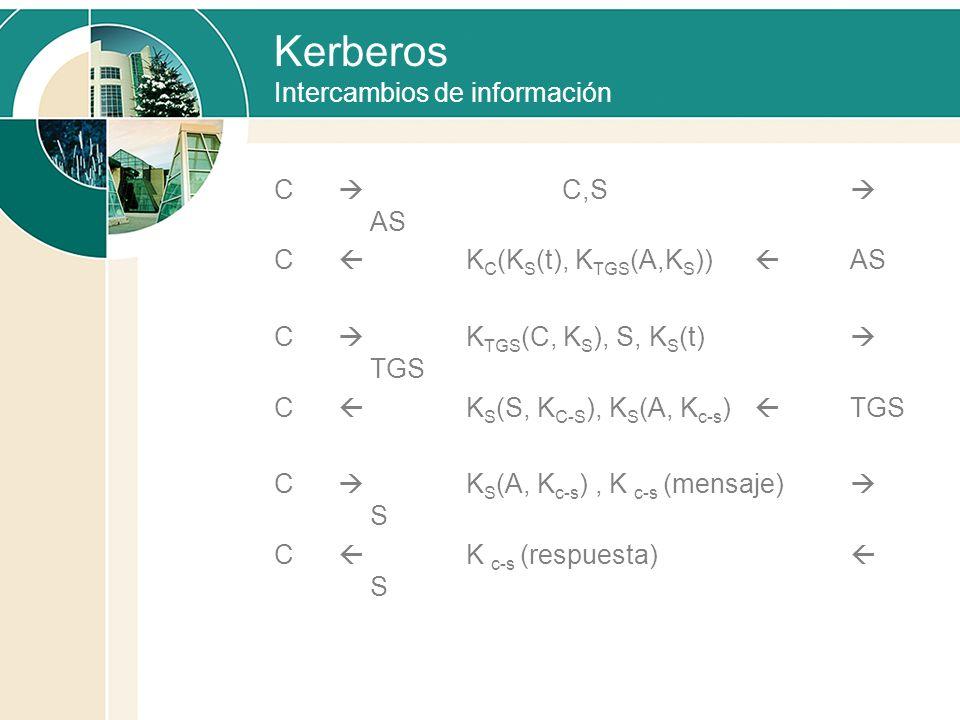 Kerberos Intercambios de información C C,S AS C K C (K S (t), K TGS (A,K S )) AS C K TGS (C, K S ), S, K S (t) TGS C K S (S, K C-S ), K S (A, K c-s )