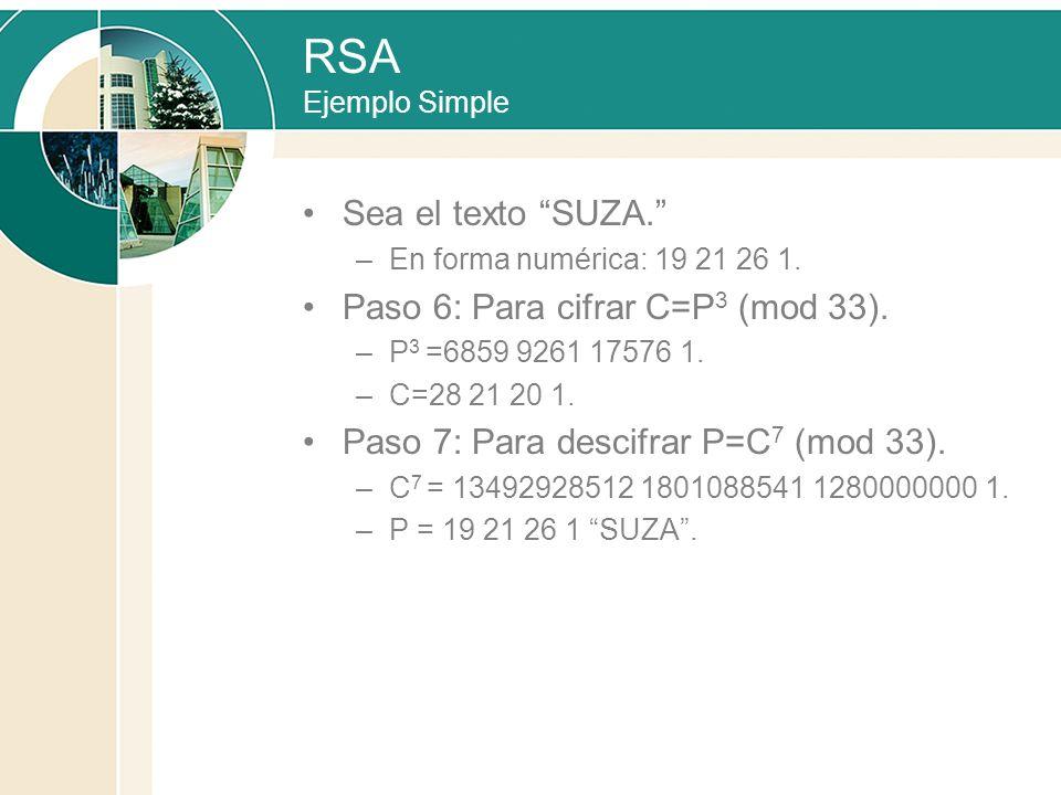 RSA Ejemplo Simple Sea el texto SUZA. –En forma numérica: 19 21 26 1. Paso 6: Para cifrar C=P 3 (mod 33). –P 3 =6859 9261 17576 1. –C=28 21 20 1. Paso