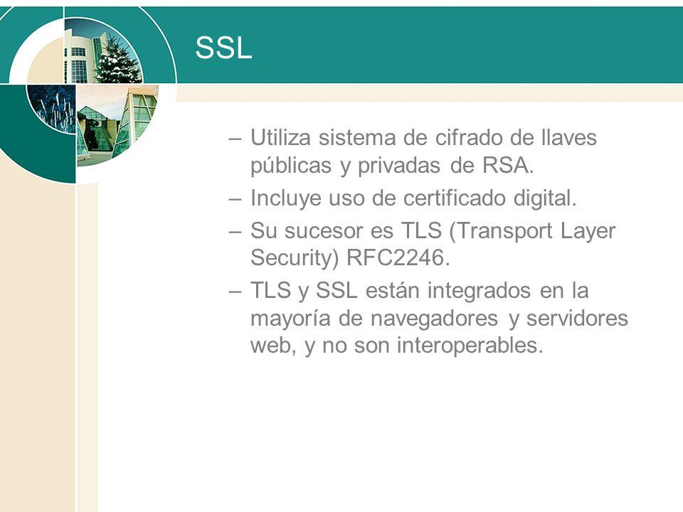 SSL –Utiliza sistema de cifrado de llaves públicas y privadas de RSA. –Incluye uso de certificado digital. –Su sucesor es TLS (Transport Layer Securit