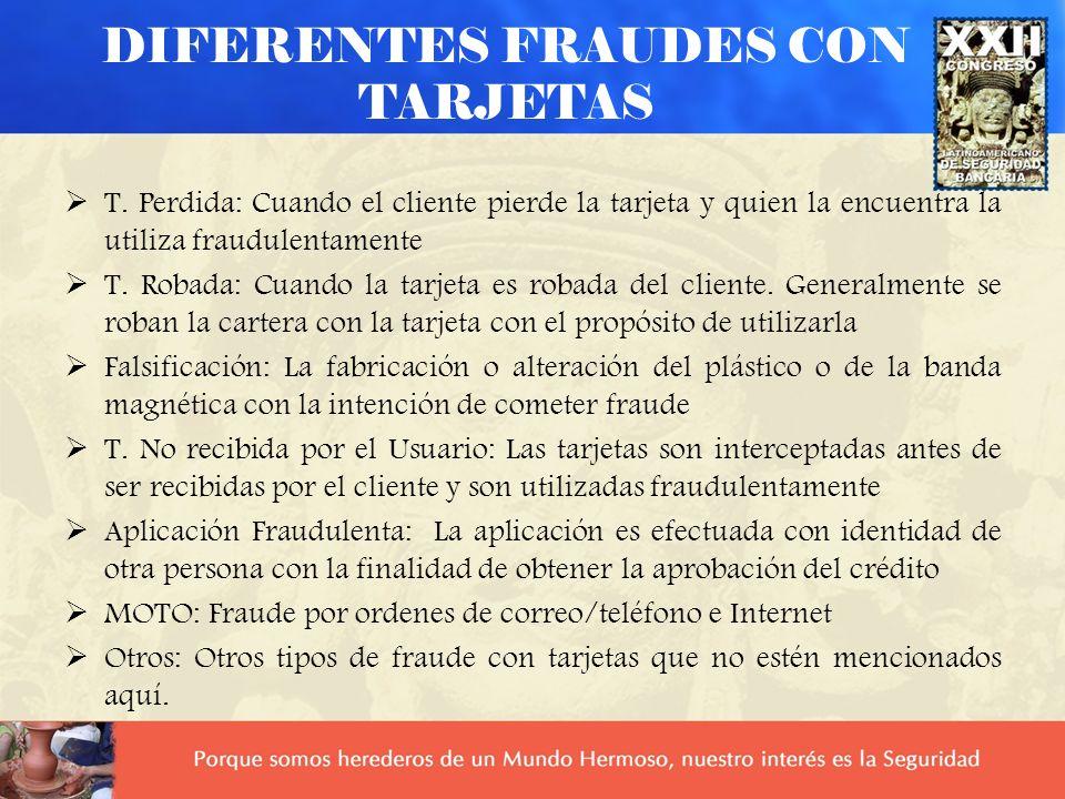 TIPOS de FRAUDE