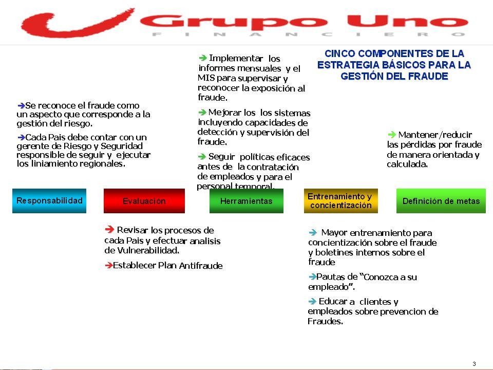 1.Responsabilidad 2.Evaluación 3.Herramientas 4.Concientización y comunicaciones 5.Definición de metas