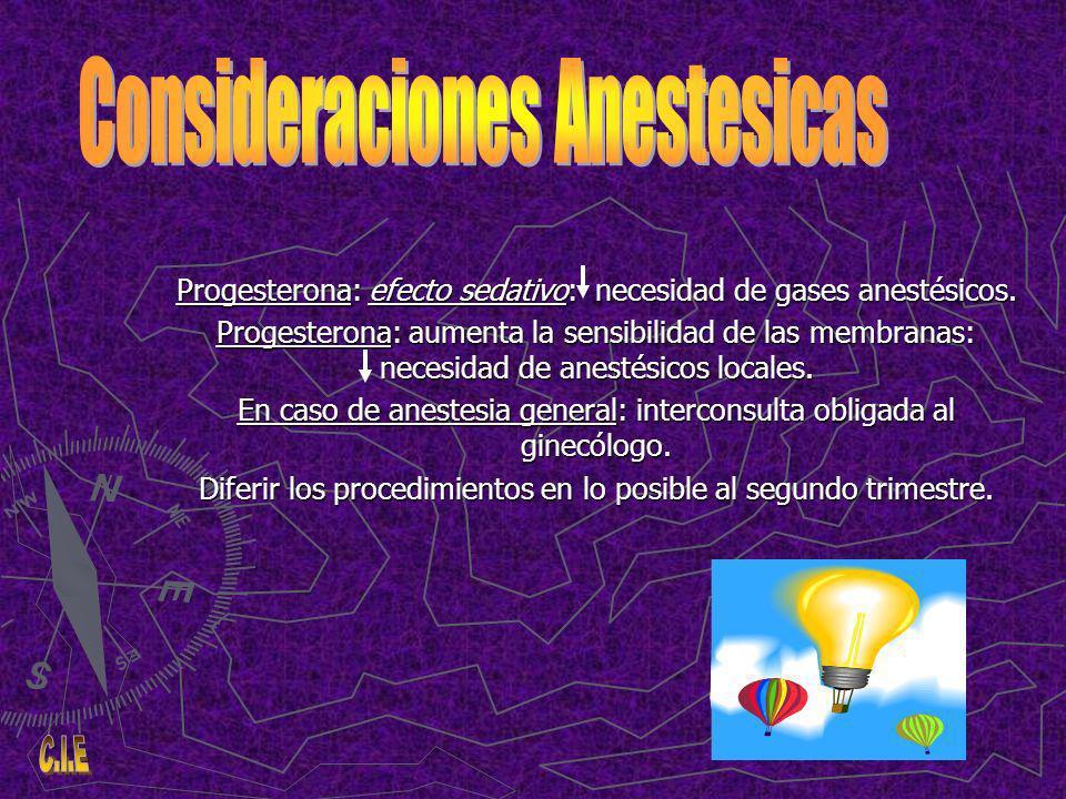 Progesterona: efecto sedativo: necesidad de gases anestésicos.