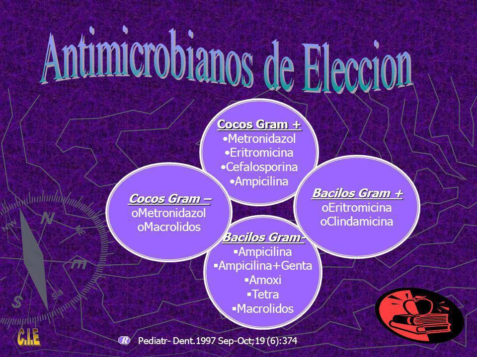 Cocos Gram + Metronidazol Eritromicina Cefalosporina Ampicilina Bacilos Gram- Ampicilina Ampicilina+Genta Amoxi Tetra Macrolidos Bacilos Gram + oEritromicina oClindamicina Cocos Gram – oMetronidazol oMacrolidos R Pediatr- Dent.1997 Sep-Oct;19 (6):374
