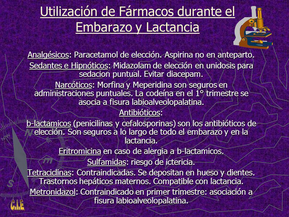 Utilización de Fármacos durante el Embarazo y Lactancia Analgésicos: Paracetamol de elección.