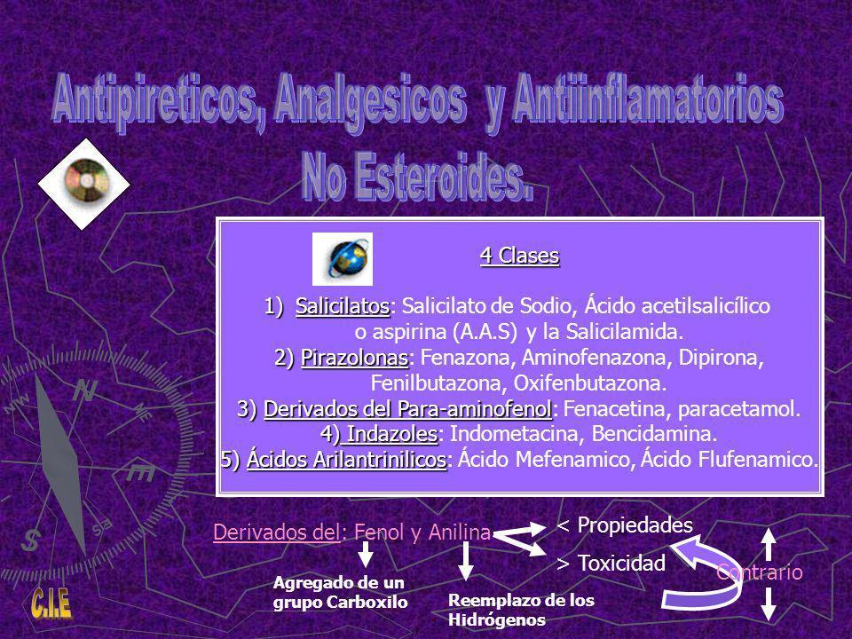4 Clases 1)Salicilatos 1)Salicilatos: Salicilato de Sodio, Ácido acetilsalicílico o aspirina (A.A.S) y la Salicilamida.