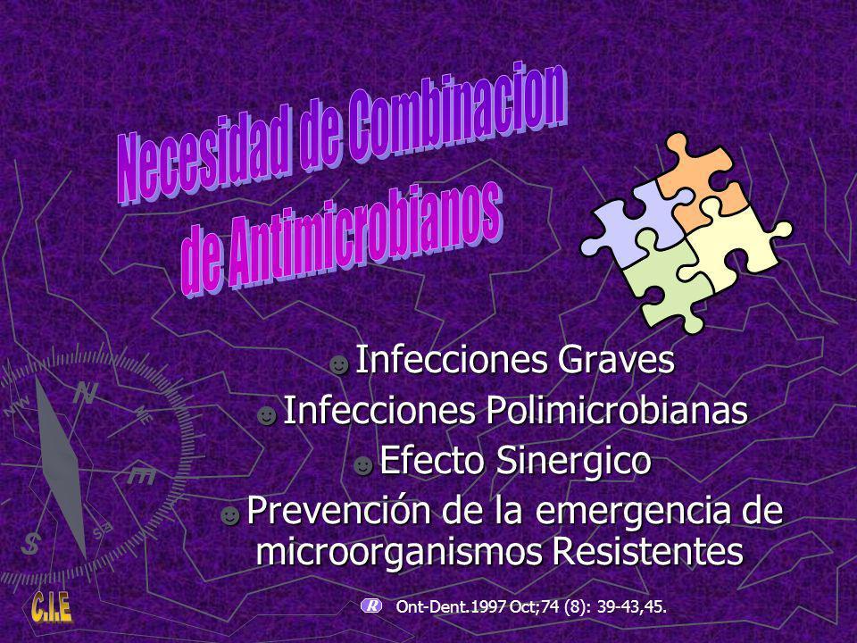 Infecciones Graves Infecciones Graves Infecciones Polimicrobianas Infecciones Polimicrobianas Efecto Sinergico Efecto Sinergico Prevención de la emergencia de microorganismos Resistentes Prevención de la emergencia de microorganismos Resistentes R Ont-Dent.1997 Oct;74 (8): 39-43,45.