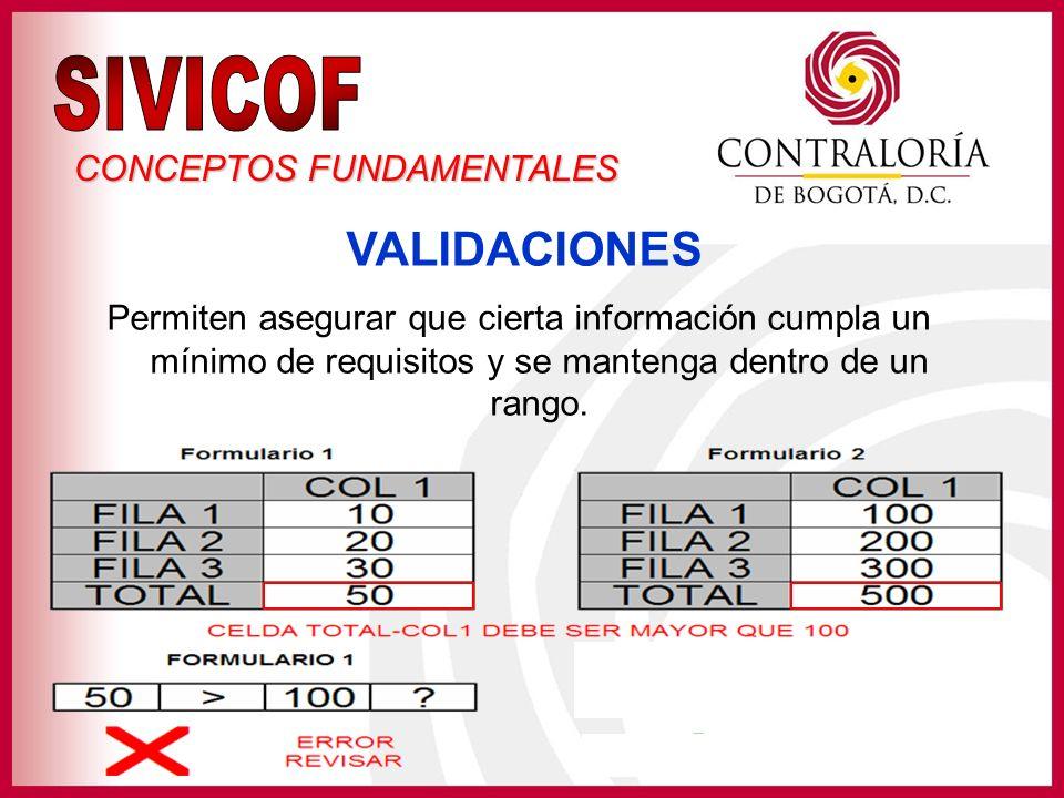 Permiten asegurar que cierta información cumpla un mínimo de requisitos y se mantenga dentro de un rango. VALIDACIONES CONCEPTOS FUNDAMENTALES
